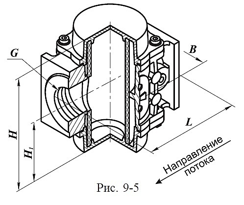 Фильтр газа ФН 8-1 (чугун)